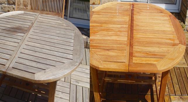 Hvordan vedlikeholde teak og hardwood terrassemøbler?